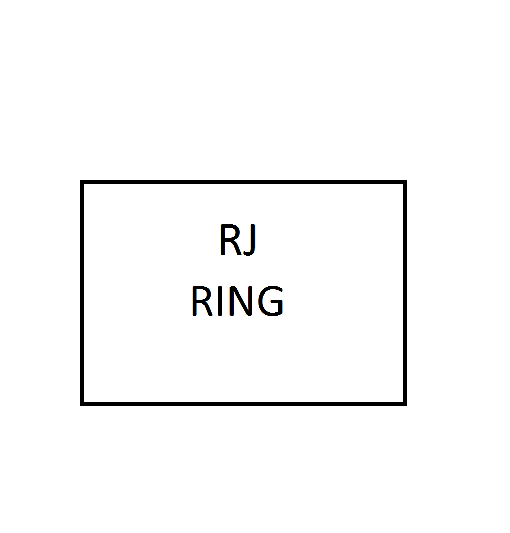 The Quintet Glim Ring